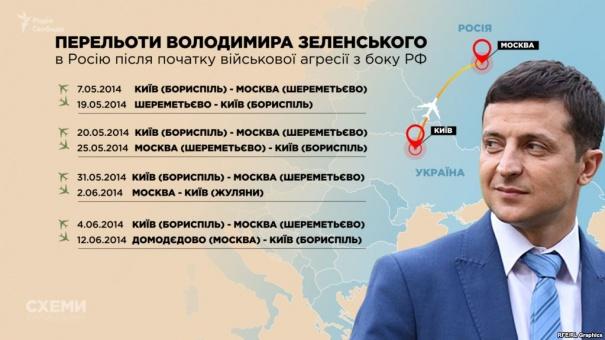 Зеленского уличили во лжи на дебатах о визитах в Россию