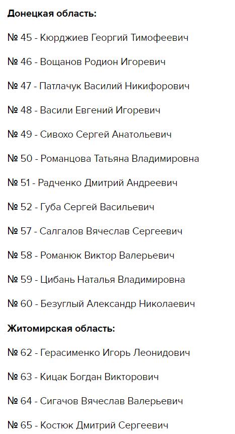 Партия «Слуга народа» назвала имена своих мажоритарщиков: список
