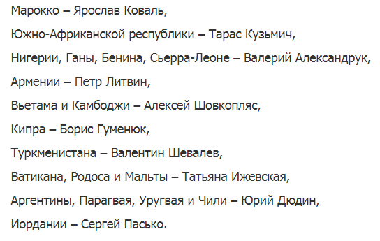 Зеленский уволил послов Украины в 22 странах, включая Чалого