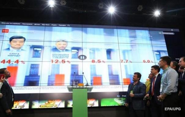 Зеленский раскрыл планы по коалиции и новому премьеру