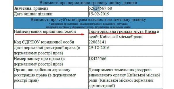 У нардепа Ткаченко нашли дом на Трухановом острове в Киеве