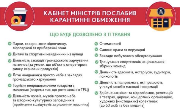 Шмыгаль обнародовал новые правила карантина