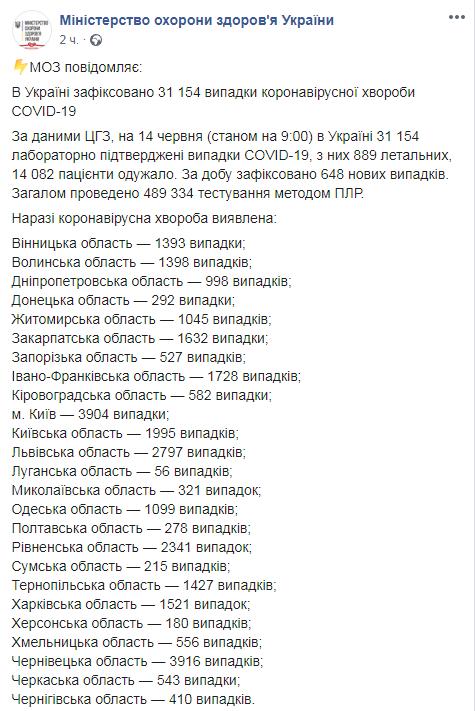 Украина обогнала Швейцарию по количеству больных коронавирусом