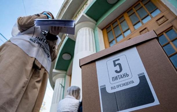 Более 80% украинцев проигнорировали опрос Зеленского