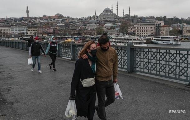 Турция ввела полный локдаун из-за коронавируса