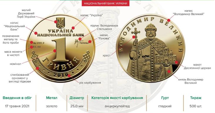 НБУ выпустил золотую монету номиналом 1 гривна